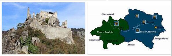 Attractions in Austria